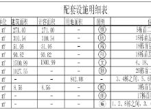 拿地仅1个月余!碧桂园北滘新盘规划出炉:拟建7栋高层+8栋多层