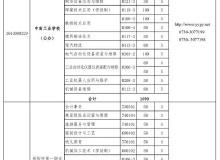 最新!岳阳中等职业学校招生计划出炉,共计21110人!